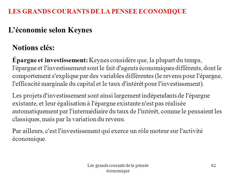 Les grands courants de la pensée économique 62 LES GRANDS COURANTS DE LA PENSEE ECONOMIQUE Léconomie selon Keynes Notions clés: Épargne et investissem