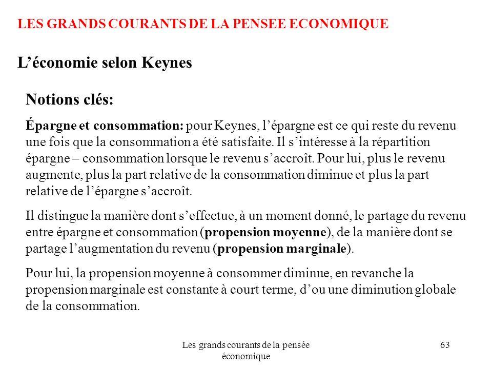 Les grands courants de la pensée économique 63 LES GRANDS COURANTS DE LA PENSEE ECONOMIQUE Léconomie selon Keynes Notions clés: Épargne et consommatio
