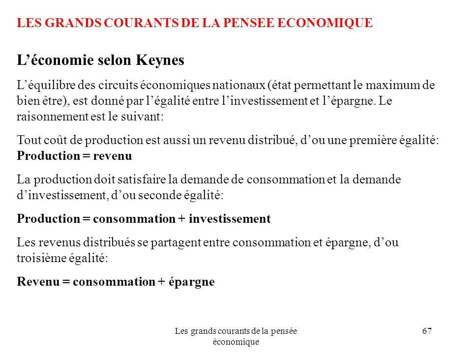 Les grands courants de la pensée économique 67 LES GRANDS COURANTS DE LA PENSEE ECONOMIQUE Léconomie selon Keynes Léquilibre des circuits économiques