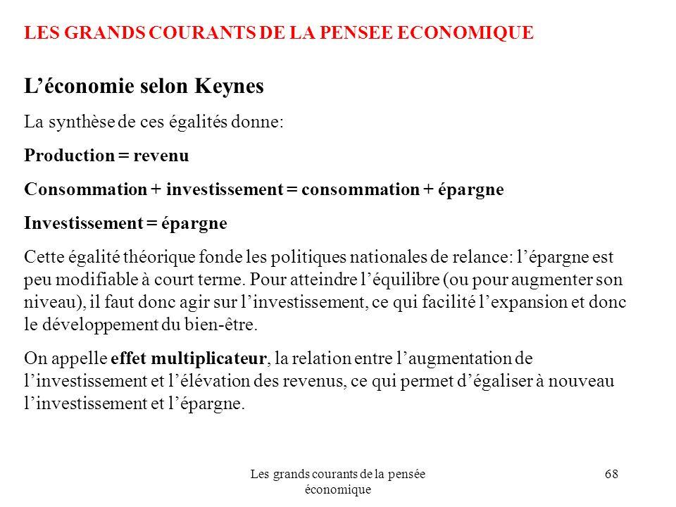 Les grands courants de la pensée économique 68 LES GRANDS COURANTS DE LA PENSEE ECONOMIQUE Léconomie selon Keynes La synthèse de ces égalités donne: P