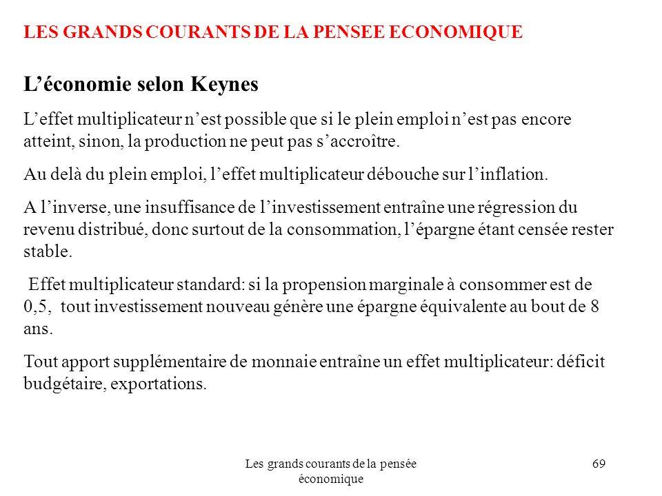 Les grands courants de la pensée économique 69 LES GRANDS COURANTS DE LA PENSEE ECONOMIQUE Léconomie selon Keynes Leffet multiplicateur nest possible