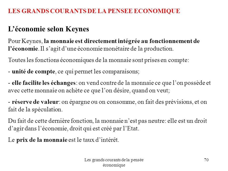Les grands courants de la pensée économique 70 LES GRANDS COURANTS DE LA PENSEE ECONOMIQUE Léconomie selon Keynes Pour Keynes, la monnaie est directem