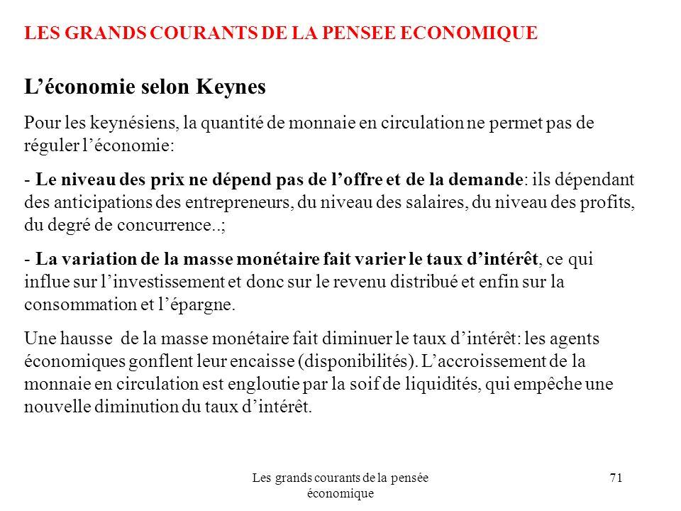 Les grands courants de la pensée économique 71 LES GRANDS COURANTS DE LA PENSEE ECONOMIQUE Léconomie selon Keynes Pour les keynésiens, la quantité de