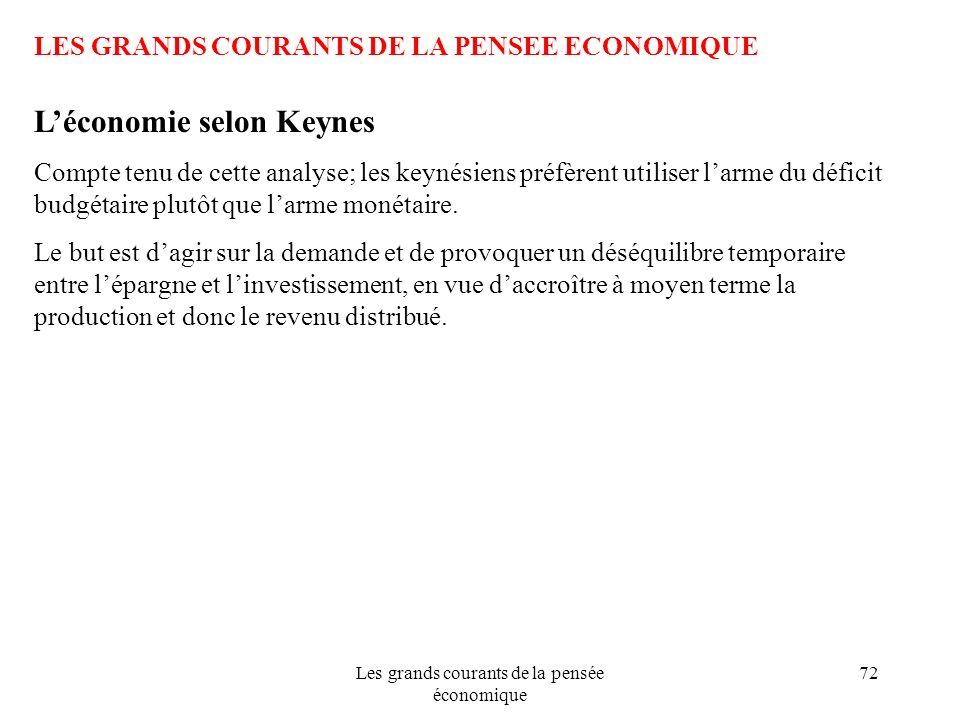 Les grands courants de la pensée économique 72 LES GRANDS COURANTS DE LA PENSEE ECONOMIQUE Léconomie selon Keynes Compte tenu de cette analyse; les ke