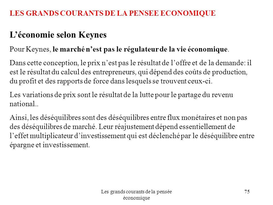 Les grands courants de la pensée économique 75 LES GRANDS COURANTS DE LA PENSEE ECONOMIQUE Léconomie selon Keynes Pour Keynes, le marché nest pas le r