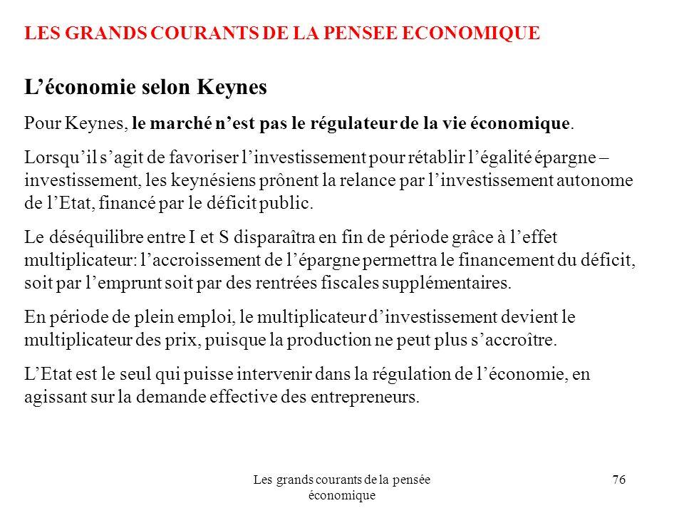 Les grands courants de la pensée économique 76 LES GRANDS COURANTS DE LA PENSEE ECONOMIQUE Léconomie selon Keynes Pour Keynes, le marché nest pas le r