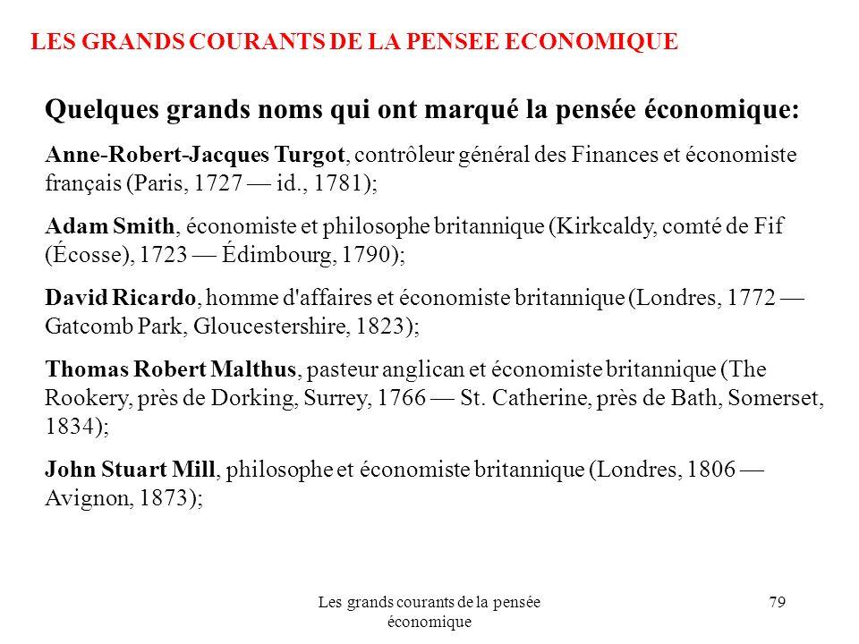 Les grands courants de la pensée économique 79 LES GRANDS COURANTS DE LA PENSEE ECONOMIQUE Quelques grands noms qui ont marqué la pensée économique: A
