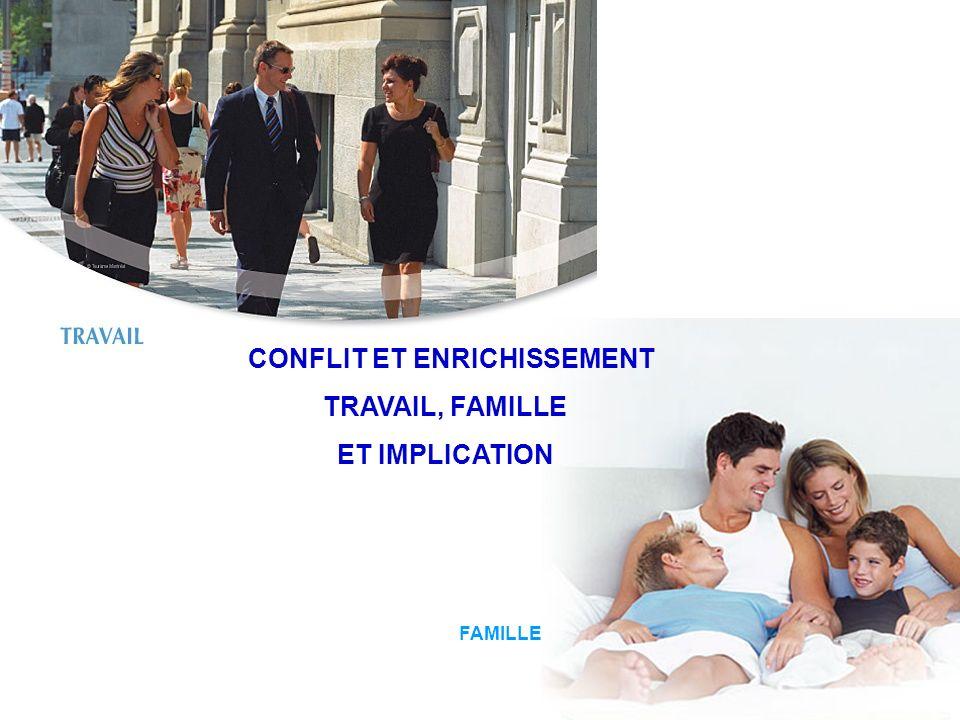 CONFLIT ET ENRICHISSEMENT TRAVAIL, FAMILLE ET IMPLICATION FAMILLE