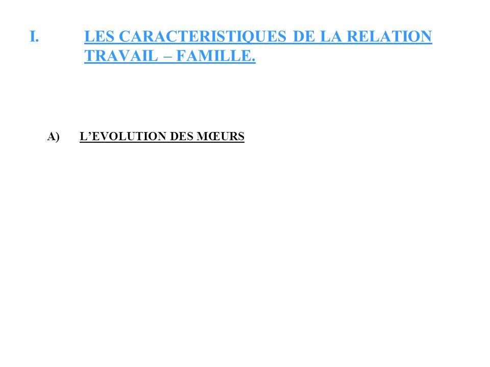 I.LES CARACTERISTIQUES DE LA RELATION TRAVAIL – FAMILLE. A)LEVOLUTION DES MŒURS