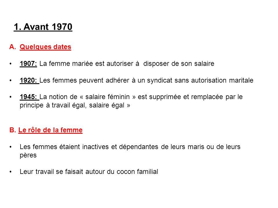 A.Quelques dates 1907: La femme mariée est autoriser à disposer de son salaire 1920: Les femmes peuvent adhérer à un syndicat sans autorisation marita