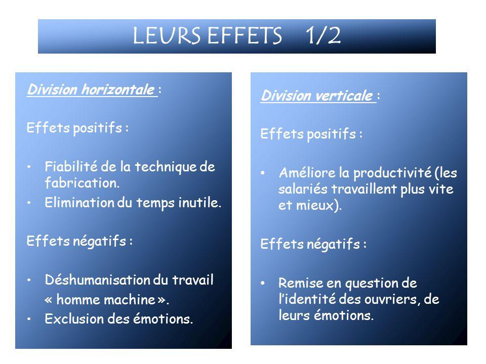 LEURS EFFETS 1/2 Division horizontale : Effets positifs : Fiabilité de la technique de fabrication. Elimination du temps inutile. Effets négatifs : Dé