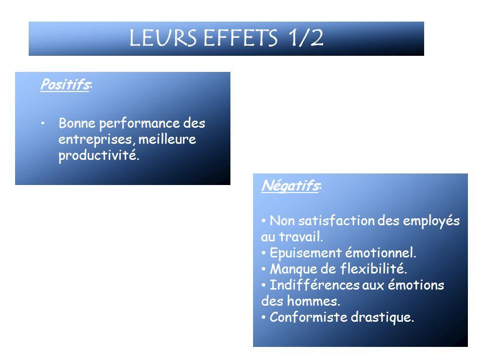LEURS EFFETS 1/2 Positifs: Bonne performance des entreprises, meilleure productivité. Négatifs: Non satisfaction des employés au travail. Epuisement é