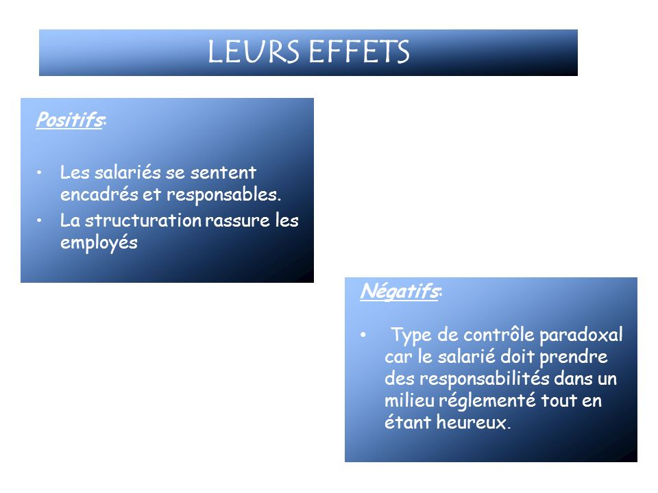 LEURS EFFETS Positifs: Les salariés se sentent encadrés et responsables. La structuration rassure les employés Négatifs: Type de contrôle paradoxal ca