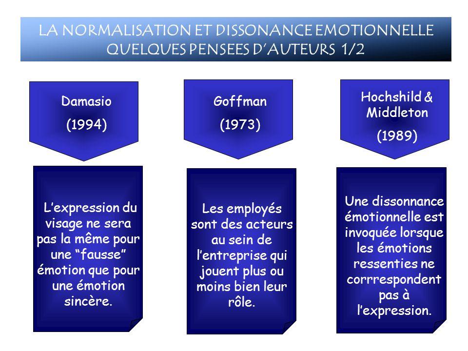 Lexpression du visage ne sera pas la même pour une fausse émotion que pour une émotion sincère. Mayo (1945) & Likert (1967) Damasio (1994) Goffman (19