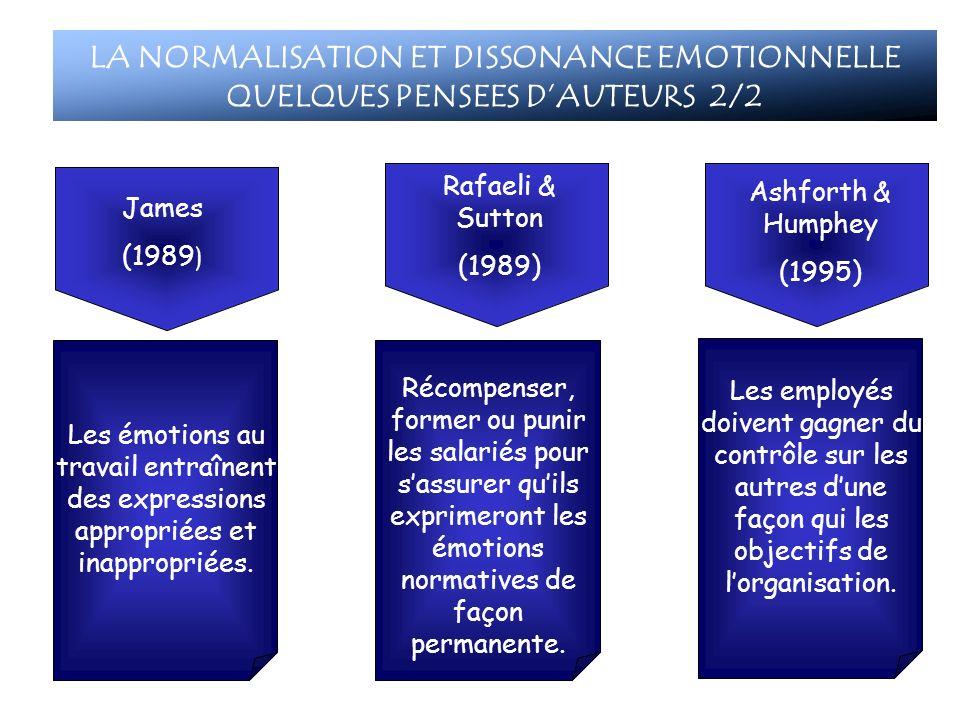 Mayo (1945) & Likert (1967) James (1989 ) Les émotions au travail entraînent des expressions appropriées et inappropriées. Rafaeli & Sutton (1989) Ash