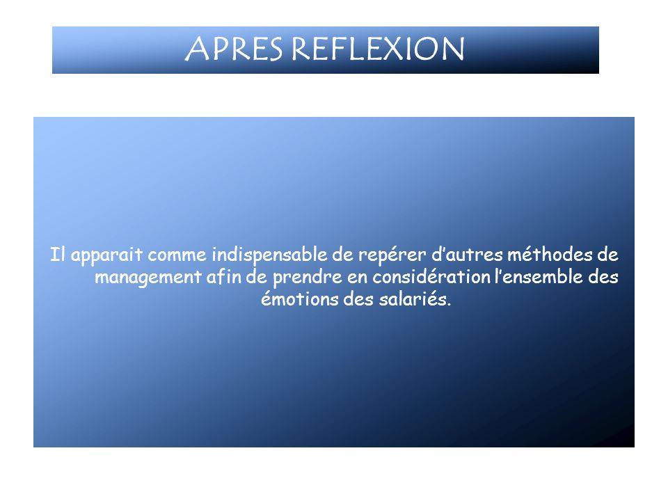 APRES REFLEXION Il apparait comme indispensable de repérer dautres méthodes de management afin de prendre en considération lensemble des émotions des
