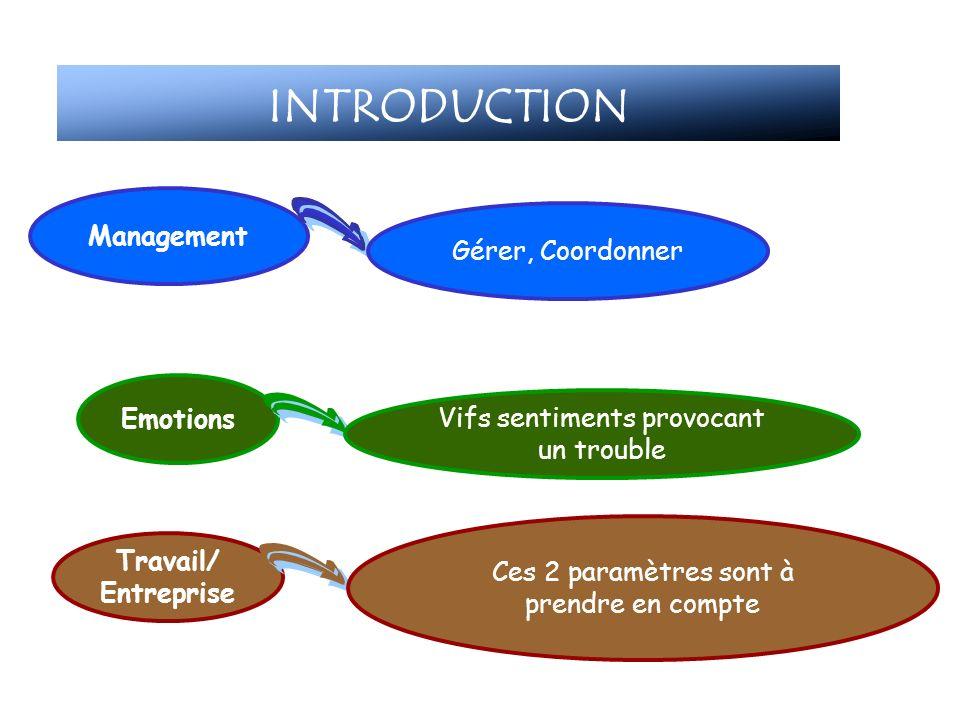 INTRODUCTION Management Gérer, Coordonner Emotions Vifs sentiments provocant un trouble Travail/ Entreprise Ces 2 paramètres sont à prendre en compte