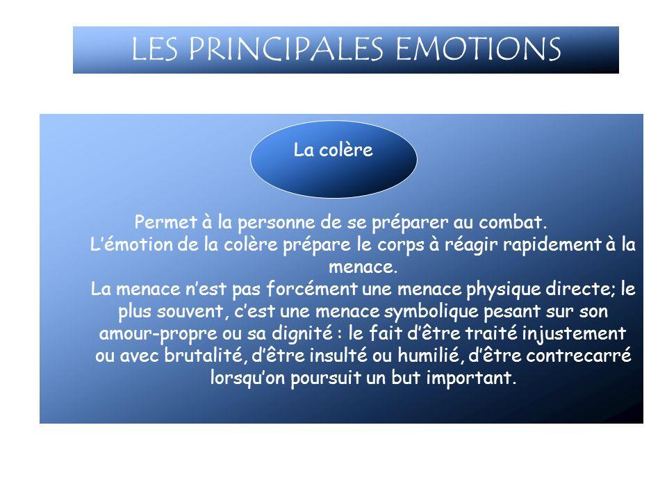 LES PRINCIPALES EMOTIONS Permet à la personne de se préparer au combat. Lémotion de la colère prépare le corps à réagir rapidement à la menace. La men