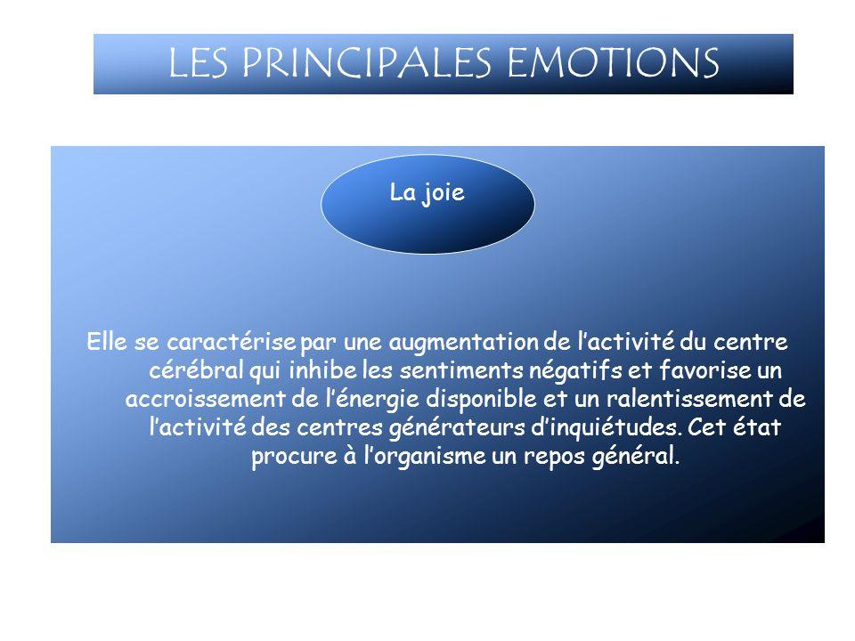 LES PRINCIPALES EMOTIONS Elle se caractérise par une augmentation de lactivité du centre cérébral qui inhibe les sentiments négatifs et favorise un ac