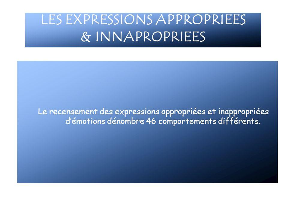 LES EXPRESSIONS APPROPRIEES & INNAPROPRIEES Le recensement des expressions appropriées et inappropriées démotions dénombre 46 comportements différents