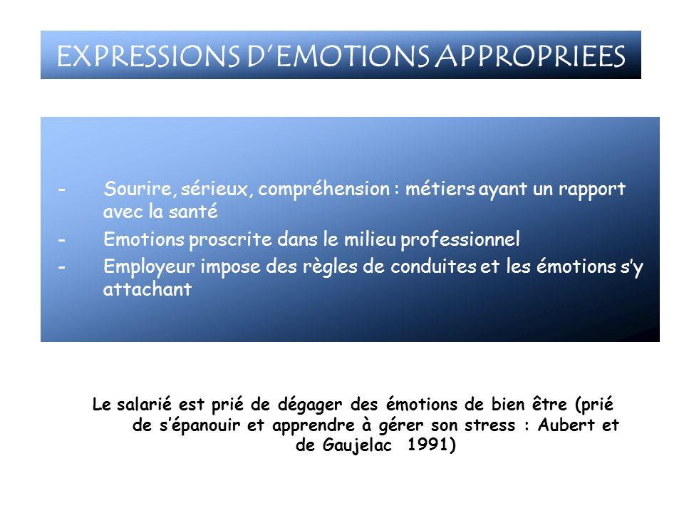 EXPRESSIONS DEMOTIONS APPROPRIEES -Sourire, sérieux, compréhension : métiers ayant un rapport avec la santé -Emotions proscrite dans le milieu profess