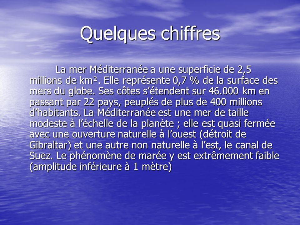 Quelques chiffres La mer Méditerranée a une superficie de 2,5 millions de km². Elle représente 0,7 % de la surface des mers du globe. Ses côtes sétend