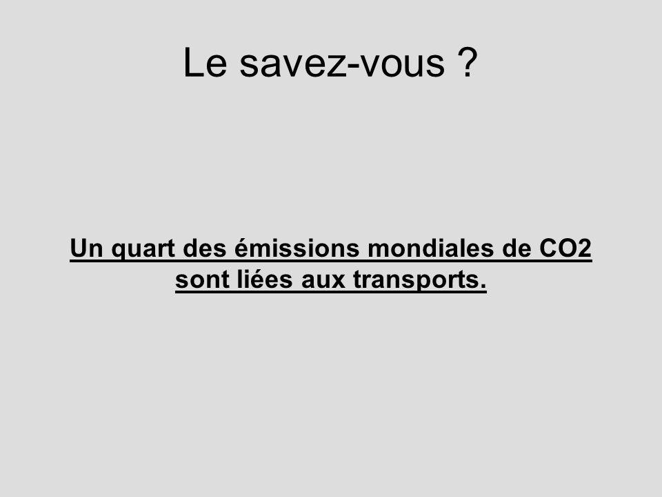 Le savez-vous Un quart des émissions mondiales de CO2 sont liées aux transports.