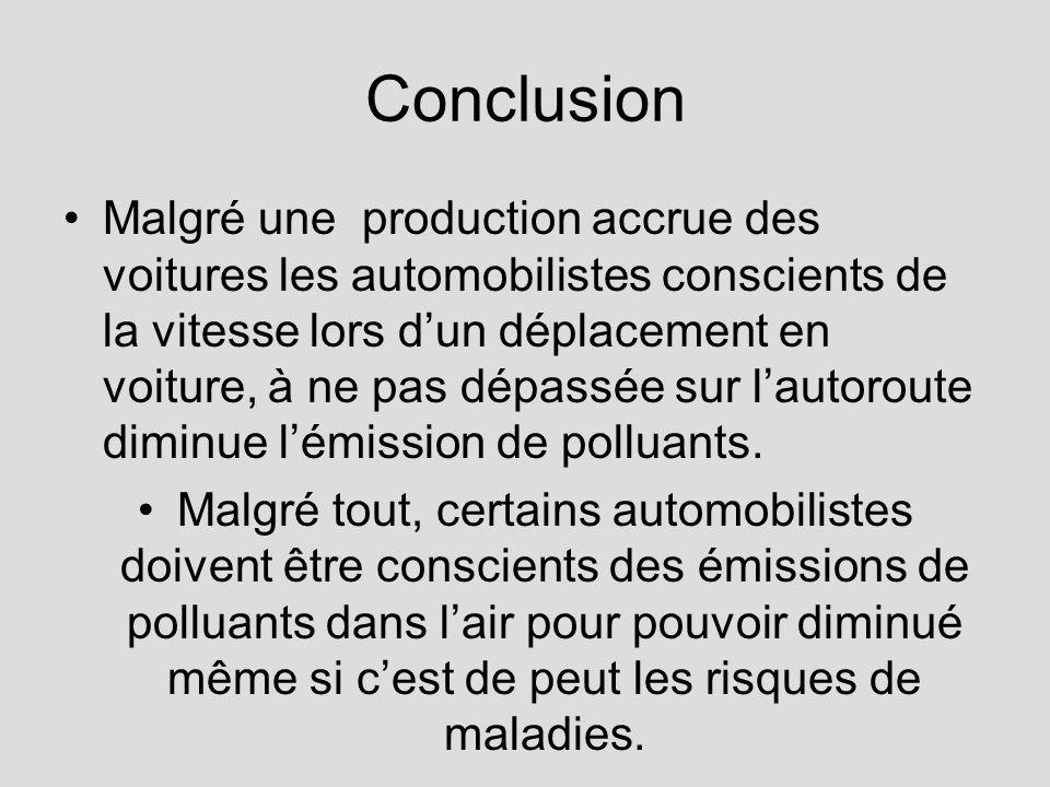 Conclusion Malgré une production accrue des voitures les automobilistes conscients de la vitesse lors dun déplacement en voiture, à ne pas dépassée sur lautoroute diminue lémission de polluants.