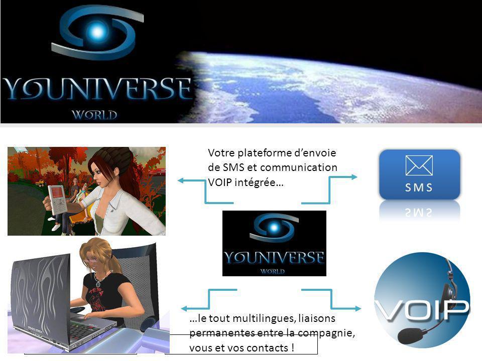 19/08/2009 Votre plateforme denvoie de SMS et communication VOIP intégrée… …le tout multilingues, liaisons permanentes entre la compagnie, vous et vos contacts !