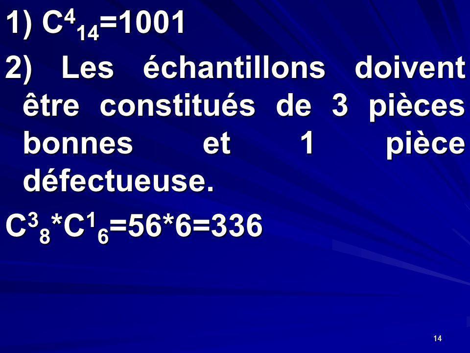 14 1) C 4 14 =1001 2) Les échantillons doivent être constitués de 3 pièces bonnes et 1 pièce défectueuse.