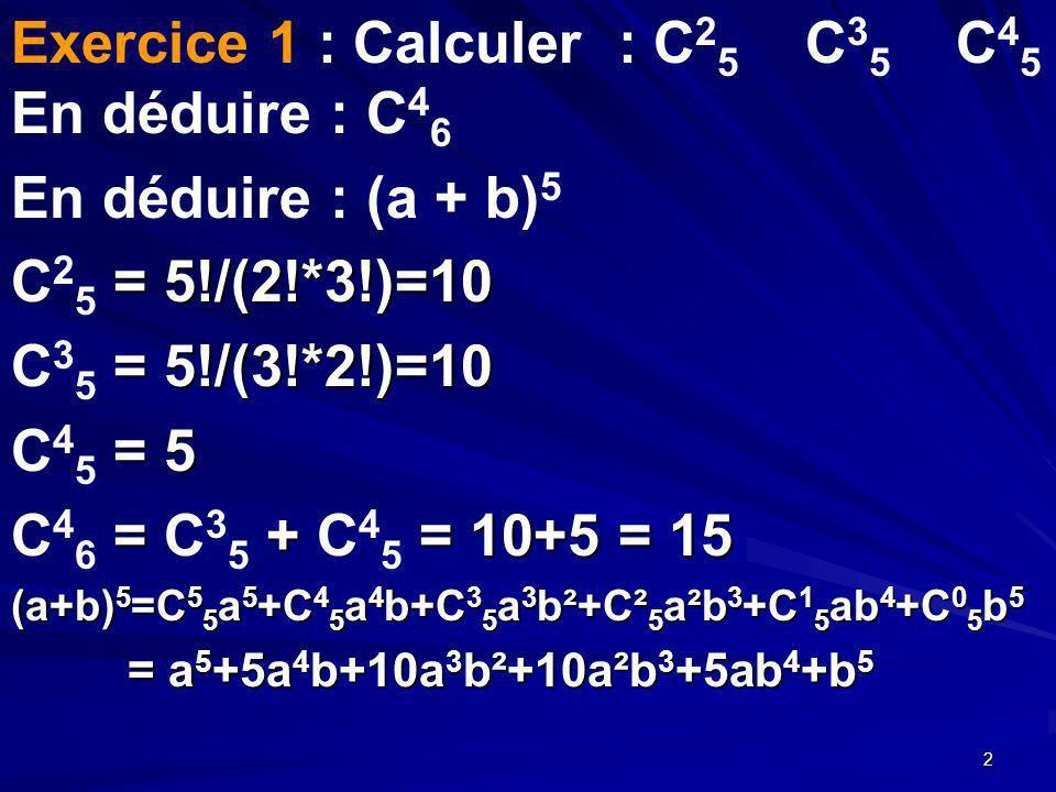2 Exercice 1 : Calculer : C 2 5 C 3 5 C 4 5 En déduire : C 4 6 En déduire : (a + b) 5 = 5!/(2!*3!)=10 C 2 5 = 5!/(2!*3!)=10 = 5!/(3!*2!)=10 C 3 5 = 5!/(3!*2!)=10 = 5 C 4 5 = 5 = + = 10+5 = 15 C 4 6 = C 3 5 + C 4 5 = 10+5 = 15 (a+b) 5 =C 5 5 a 5 +C 4 5 a 4 b+C 3 5 a 3 b²+C² 5 a²b 3 +C 1 5 ab 4 +C 0 5 b 5 = a 5 +5a 4 b+10a 3 b²+10a²b 3 +5ab 4 +b 5 = a 5 +5a 4 b+10a 3 b²+10a²b 3 +5ab 4 +b 5