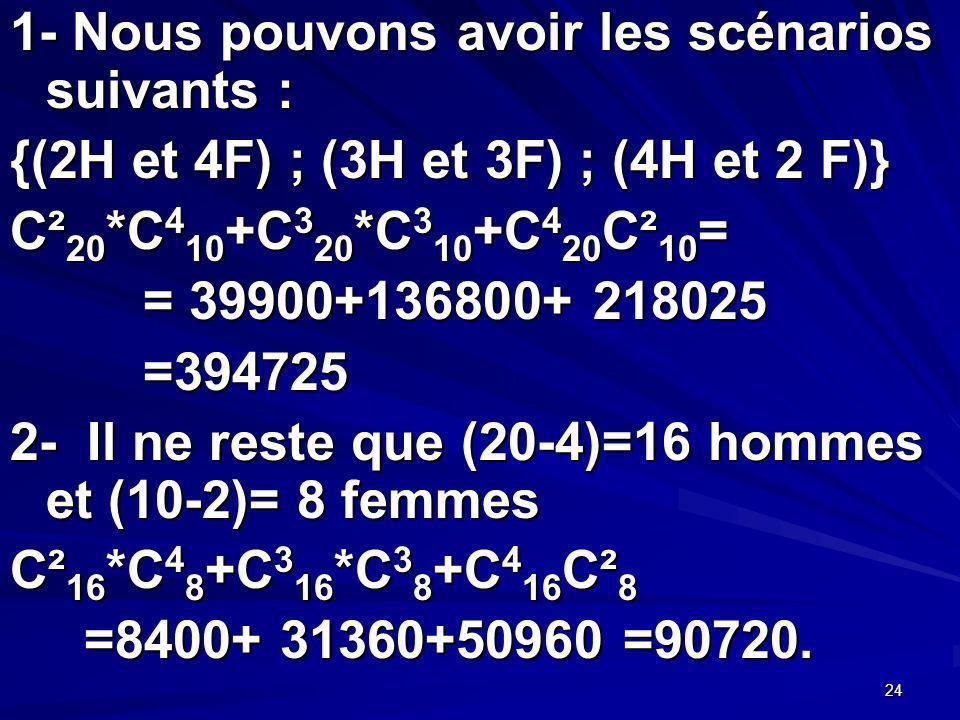 24 1- Nous pouvons avoir les scénarios suivants : {(2H et 4F) ; (3H et 3F) ; (4H et 2 F)} C² 20 *C 4 10 +C 3 20 *C 3 10 +C 4 20 C² 10 = = 39900+136800+ 218025 = 39900+136800+ 218025 =394725 =394725 2- Il ne reste que (20-4)=16 hommes et (10-2)= 8 femmes C² 16 *C 4 8 +C 3 16 *C 3 8 +C 4 16 C² 8 =8400+ 31360+50960 =90720.