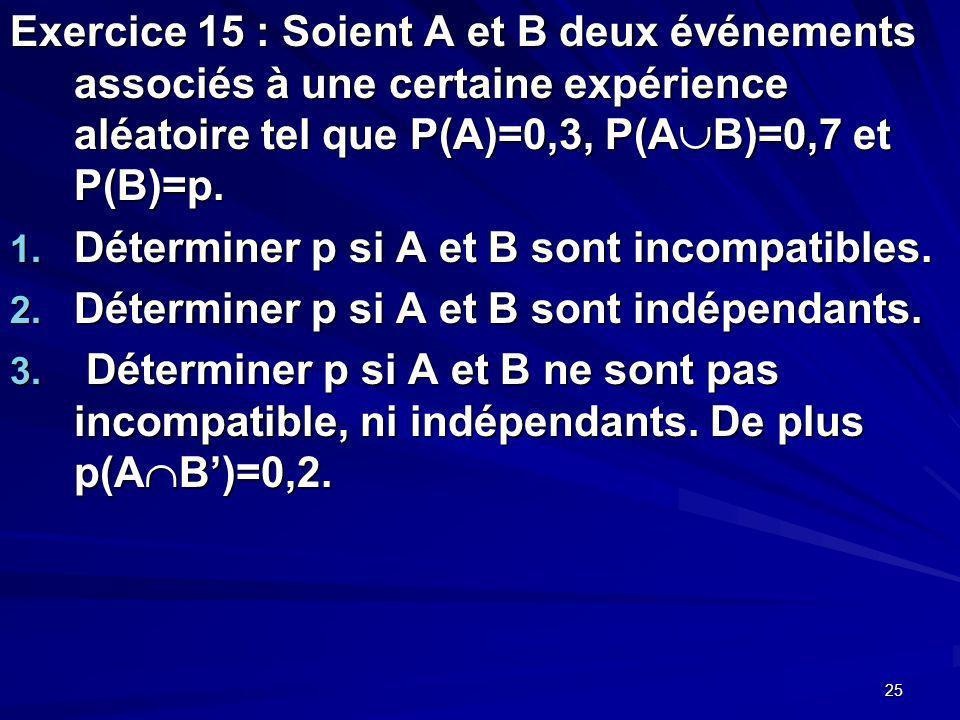 25 Exercice 15 : Soient A et B deux événements associés à une certaine expérience aléatoire tel que P(A)=0,3, P(A B)=0,7 et P(B)=p.