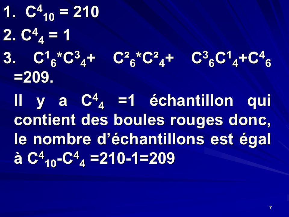 7 1.C 4 10 = 210 2. C 4 4 = 1 3. C 1 6 *C 3 4 + C² 6 *C² 4 + C 3 6 C 1 4 +C 4 6 =209.