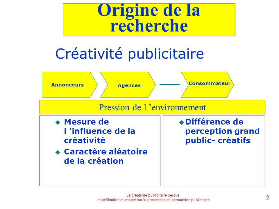 La créativité publicitaire perçue modélisation et impact sur le processus de persuasion publicitaire 3 Objectifs de la recherche Si oui, quelle est la nature de cette influence .