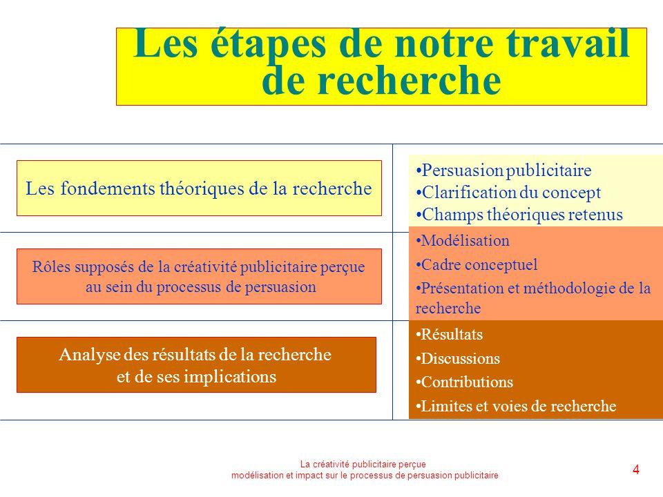 La créativité publicitaire perçue modélisation et impact sur le processus de persuasion publicitaire 4 Les étapes de notre travail de recherche Les fo