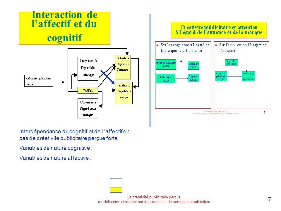 La créativité publicitaire perçue modélisation et impact sur le processus de persuasion publicitaire 7 Interaction de laffectif et du cognitif Interdé