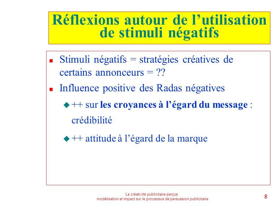 La créativité publicitaire perçue modélisation et impact sur le processus de persuasion publicitaire 8 Réflexions autour de lutilisation de stimuli négatifs n Stimuli négatifs = stratégies créatives de certains annonceurs = ?.