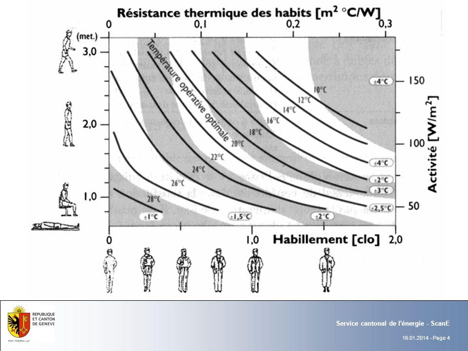 16.01.2014 - Page 4 Service cantonal de l énergie - ScanE