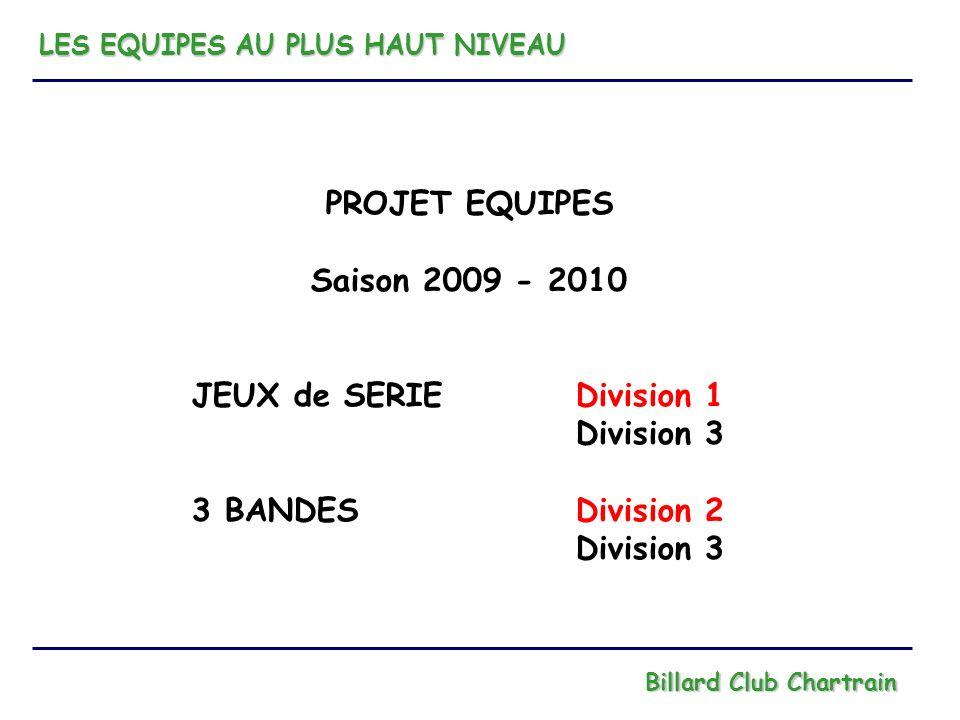 LES EQUIPES AU PLUS HAUT NIVEAU Billard Club Chartrain PROJET EQUIPES Saison 2009 - 2010 JEUX de SERIE Division 1 Division 3 3 BANDESDivision 2 Divisi