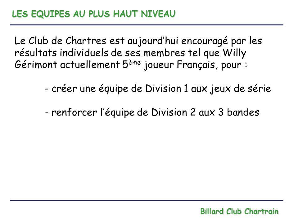 LES EQUIPES AU PLUS HAUT NIVEAU Billard Club Chartrain Division 1 - Jeux de série : Bande et cadres Cette division, la plus haute nationale, regroupe 8 équipes.