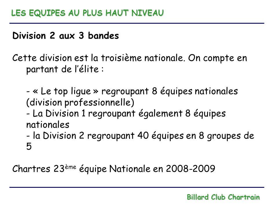 LES EQUIPES AU PLUS HAUT NIVEAU Billard Club Chartrain Division 2 aux 3 bandes Cette division est la troisième nationale. On compte en partant de léli