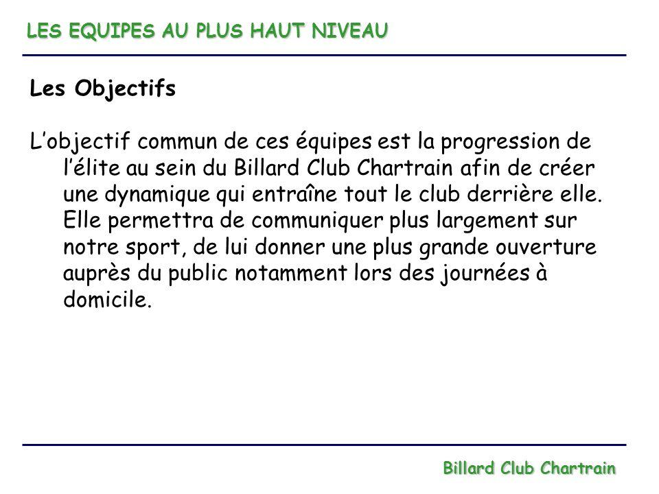 LES EQUIPES AU PLUS HAUT NIVEAU Billard Club Chartrain Les Objectifs Lobjectif commun de ces équipes est la progression de lélite au sein du Billard C