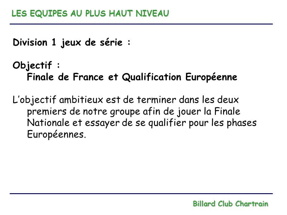 LES EQUIPES AU PLUS HAUT NIVEAU Billard Club Chartrain Division 2 aux 3 bandes Objectif : Finale de France à 4 et Montée en D1 Les joueurs du Billard Club Chartrain sont des joueurs classés en Nationale 1.