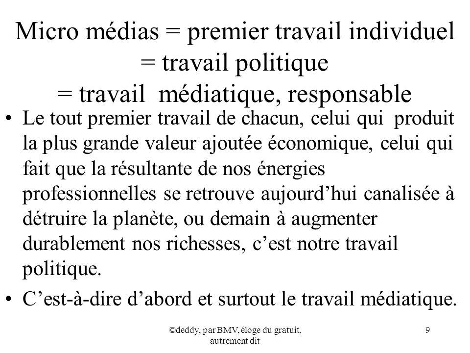 ©deddy, par BMV, éloge du gratuit, autrement dit 9 Micro médias = premier travail individuel = travail politique = travail médiatique, responsable Le