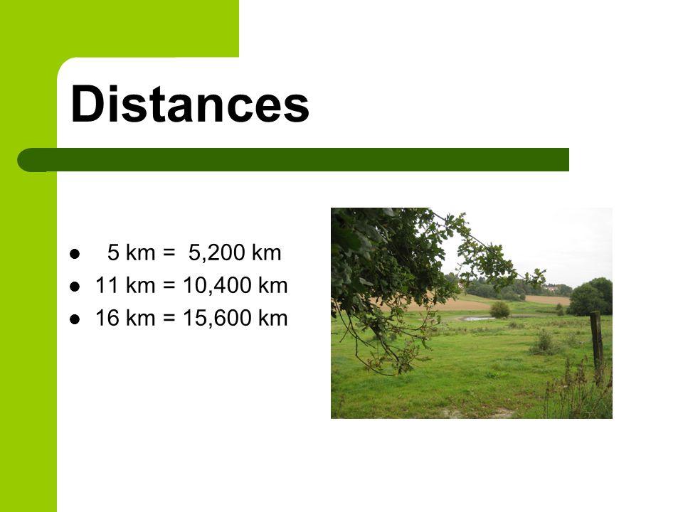 Distances 5 km = 5,200 km 11 km = 10,400 km 16 km = 15,600 km