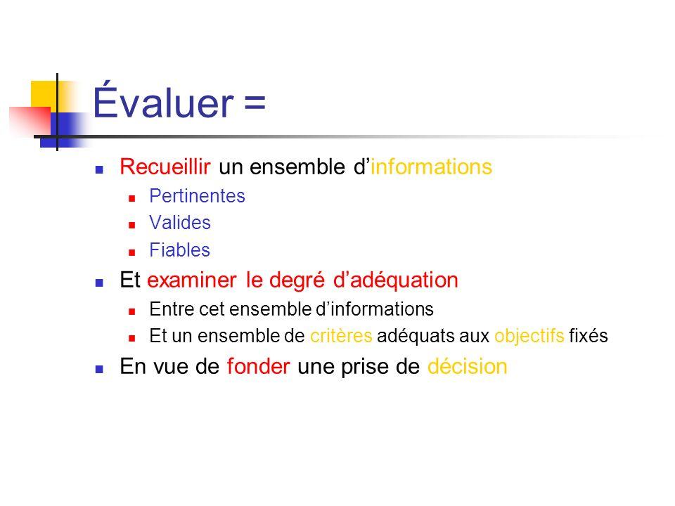 Évaluer = Recueillir un ensemble dinformations Pertinentes Valides Fiables Et examiner le degré dadéquation Entre cet ensemble dinformations Et un ensemble de critères adéquats aux objectifs fixés En vue de fonder une prise de décision