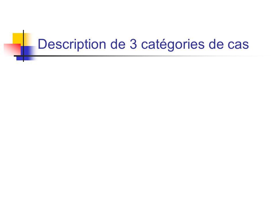 Description de 3 catégories de cas