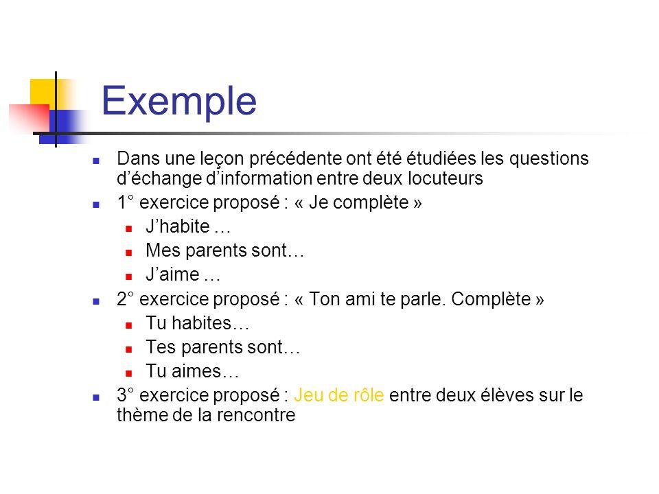 Exemple Dans une leçon précédente ont été étudiées les questions déchange dinformation entre deux locuteurs 1° exercice proposé : « Je complète » Jhab