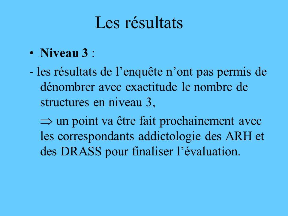 Les résultats Niveau 3 : - les résultats de lenquête nont pas permis de dénombrer avec exactitude le nombre de structures en niveau 3, un point va êtr